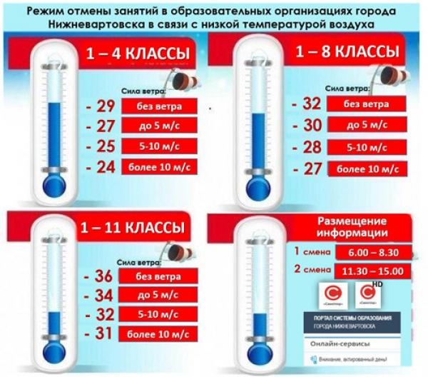 Изображение с описанием Режима отмены занятий в образовательных организациях города Нижневартовска в связи с низкой температурой воздуха