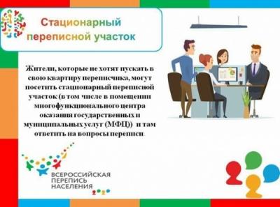 Продолжается Всероссийская перепись населения